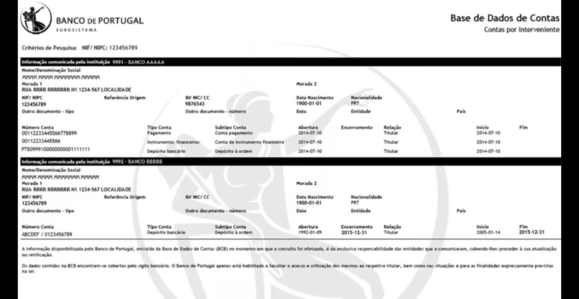 credito-consolidado-documentos-necessários